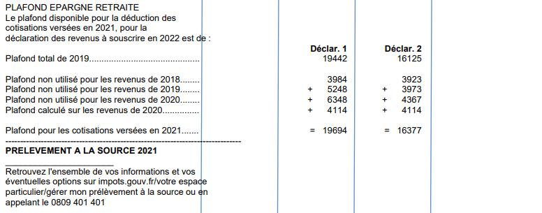 Plafond Epargne Retraite 2021